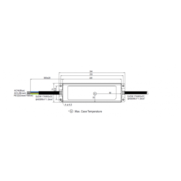 Driver LED plan